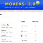 Movers: i migliori siti Web 2.0