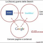 Microblogging war o sfida finale sulla Search?