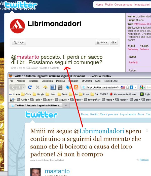 twitter social media marketing su socialware.it